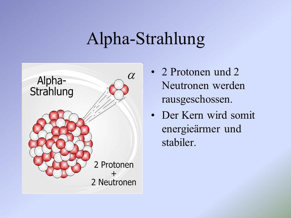 Alpha-Strahlung 2 Protonen und 2 Neutronen werden rausgeschossen.