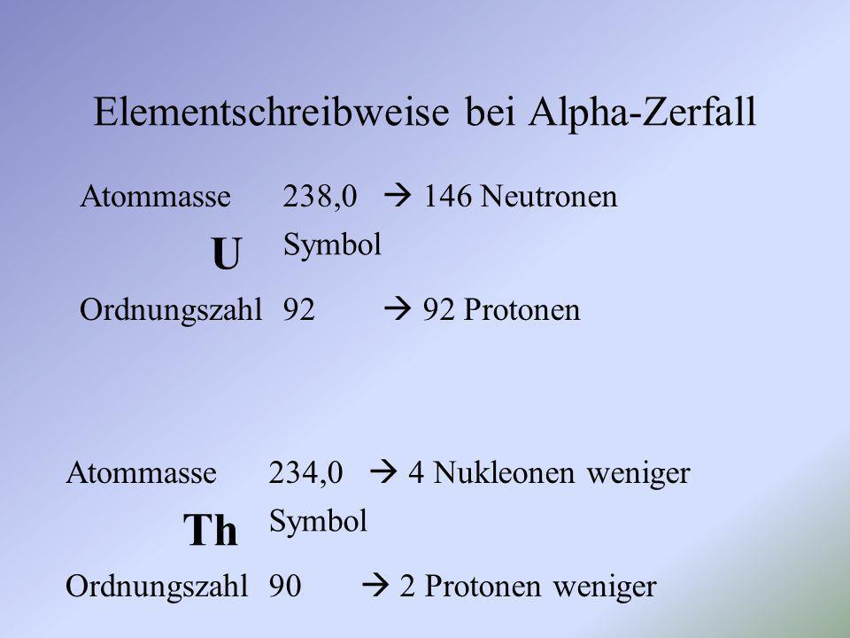 Elementschreibweise bei Alpha-Zerfall