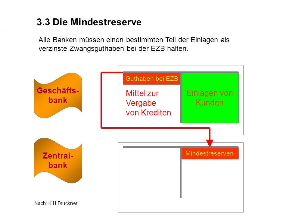 3.3 Die Mindestreserve Geschäfts- bank Einlagen von Kunden