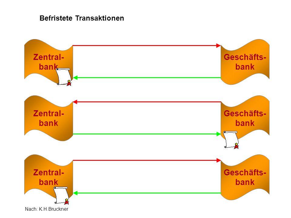 Zentral- bank Geschäfts- bank Zentral- bank Geschäfts- bank