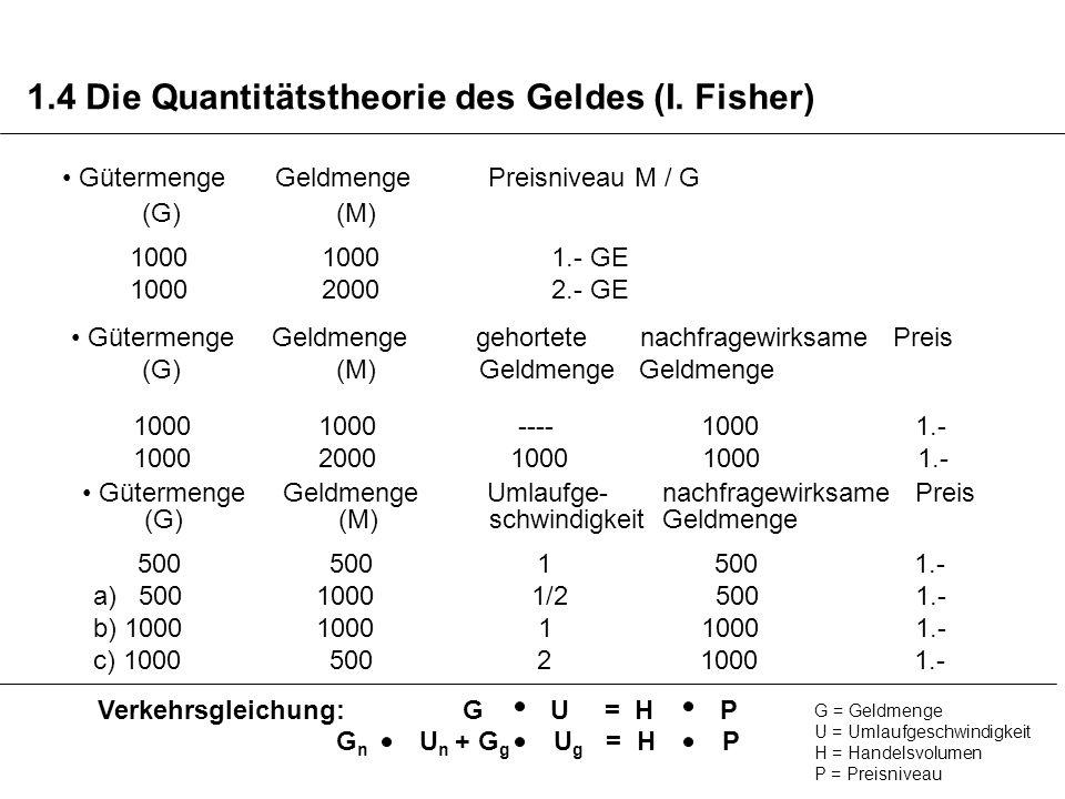 1.4 Die Quantitätstheorie des Geldes (I. Fisher)
