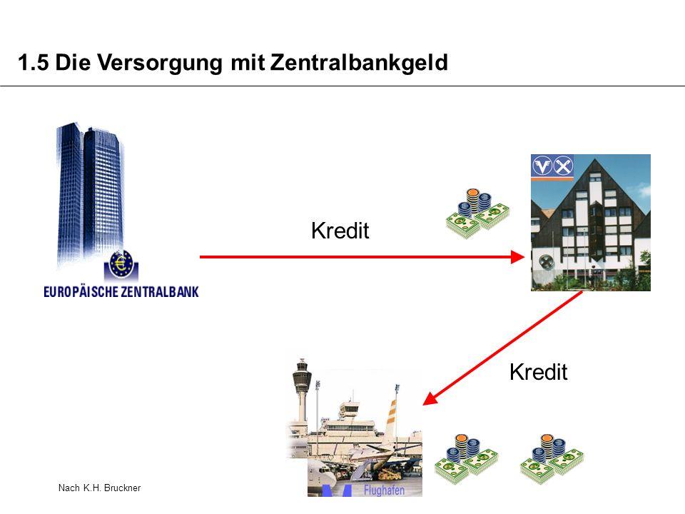 1.5 Die Versorgung mit Zentralbankgeld