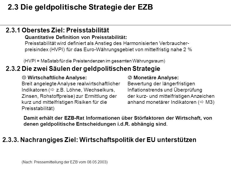 2.3 Die geldpolitische Strategie der EZB