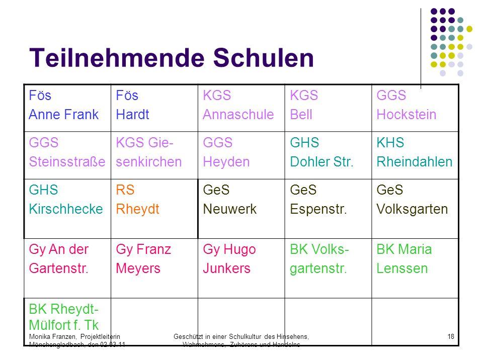 Teilnehmende Schulen Fös Anne Frank Hardt KGS Annaschule Bell GGS