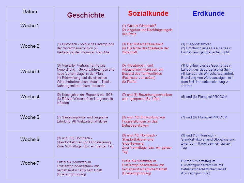 Geschichte Sozialkunde Erdkunde