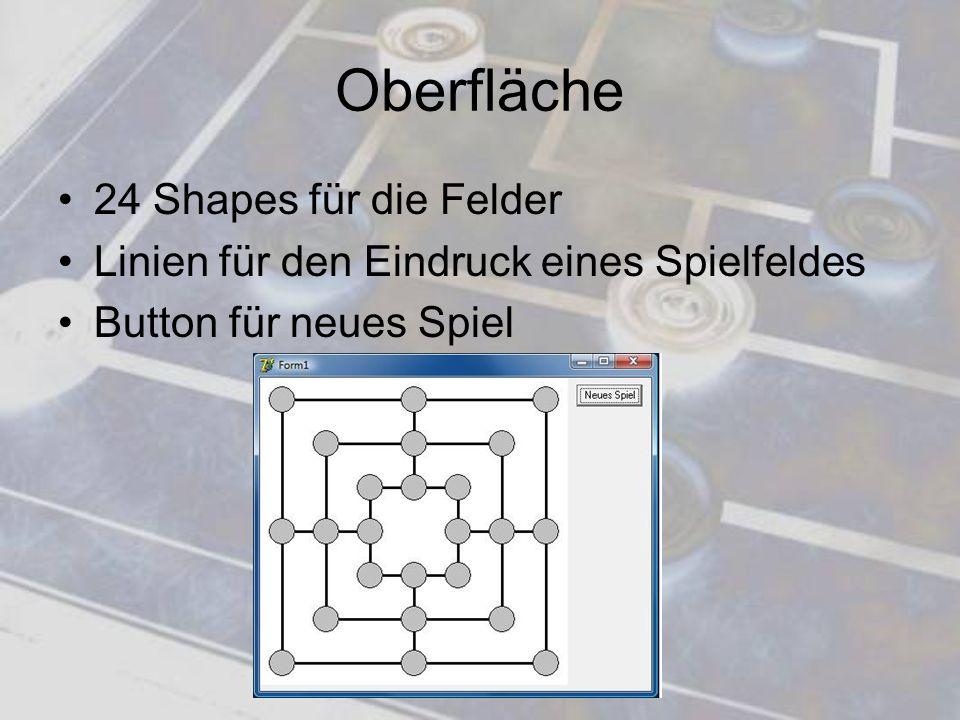 Oberfläche 24 Shapes für die Felder