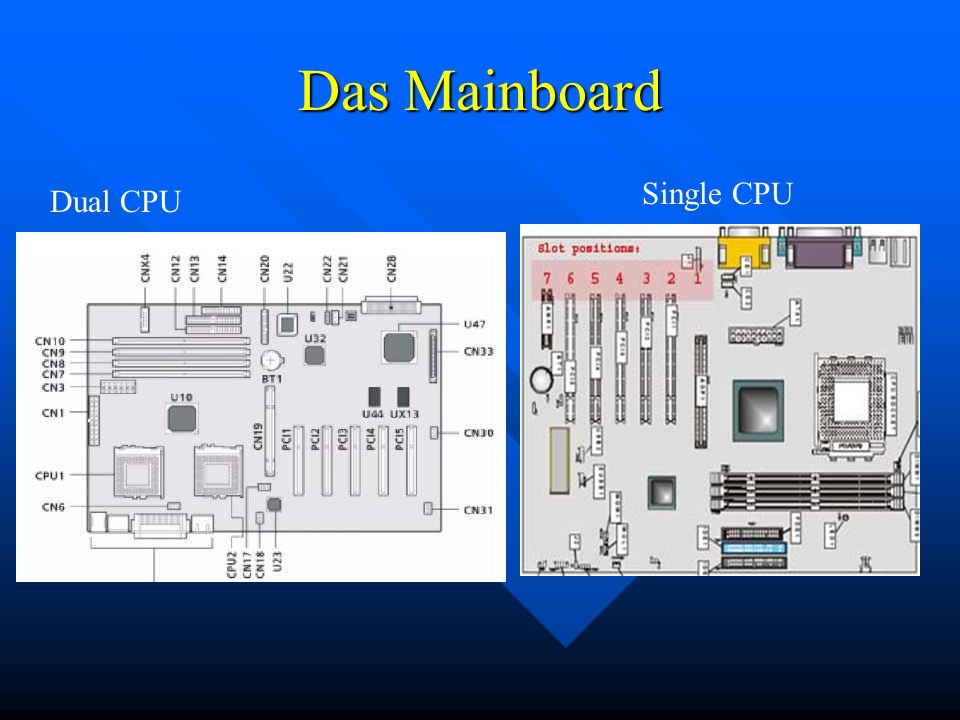 Das Mainboard Single CPU Dual CPU