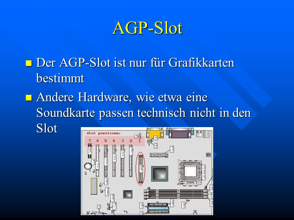 AGP-Slot Der AGP-Slot ist nur für Grafikkarten bestimmt