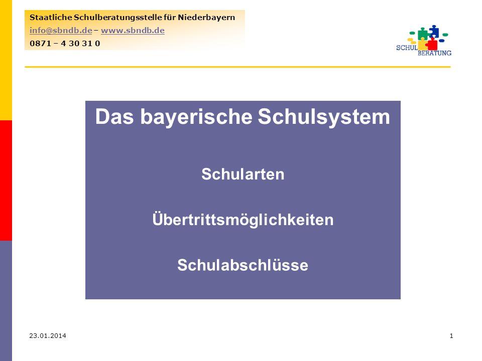 Das bayerische Schulsystem Übertrittsmöglichkeiten