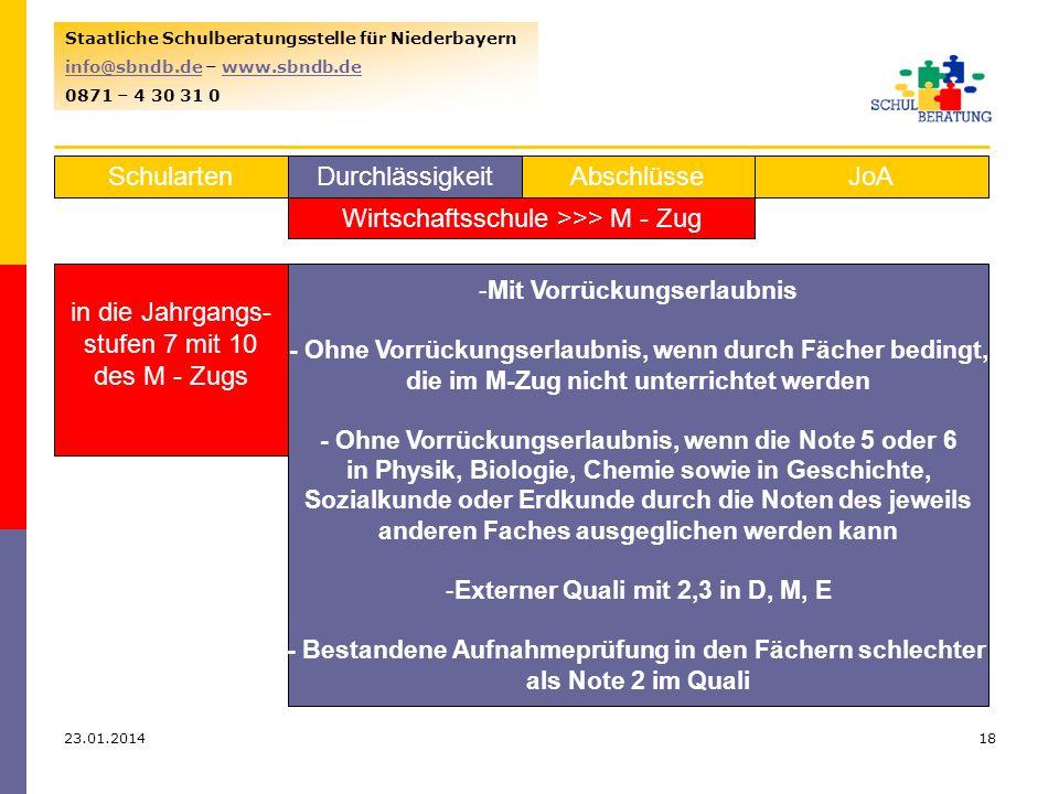 Wirtschaftsschule >>> M - Zug