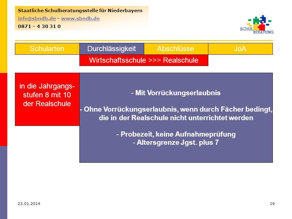 Wirtschaftsschule >>> Realschule