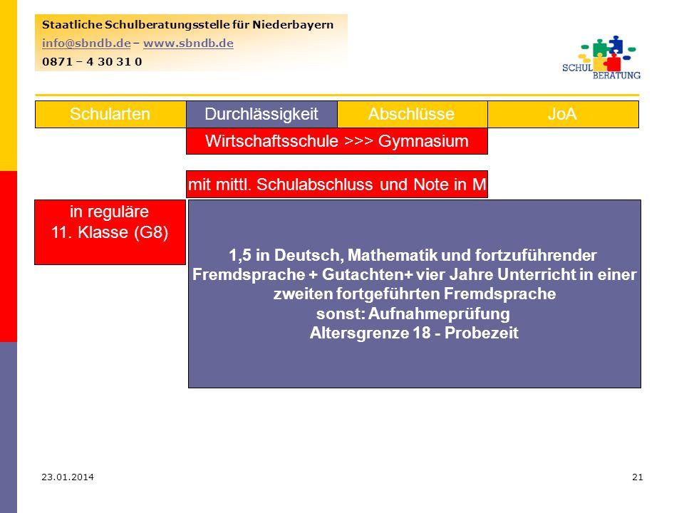 Wirtschaftsschule >>> Gymnasium