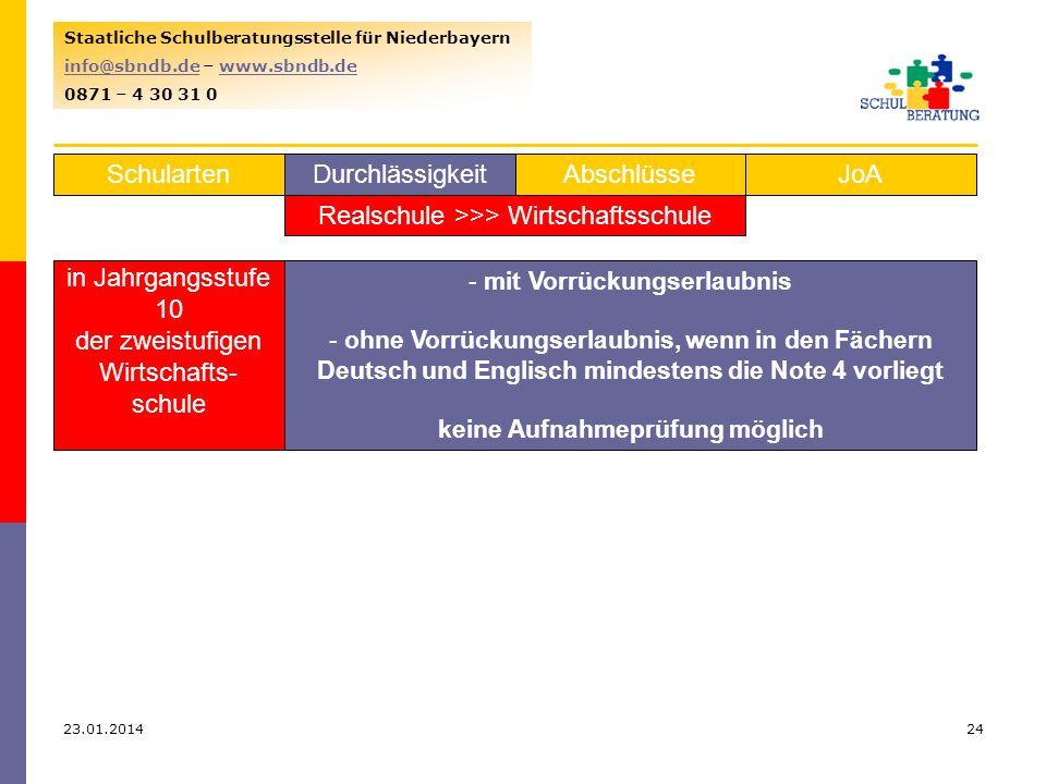 Realschule >>> Wirtschaftsschule