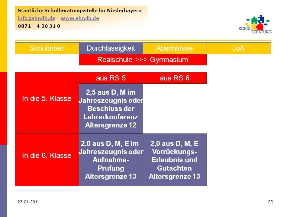 Realschule >>> Gymnasium