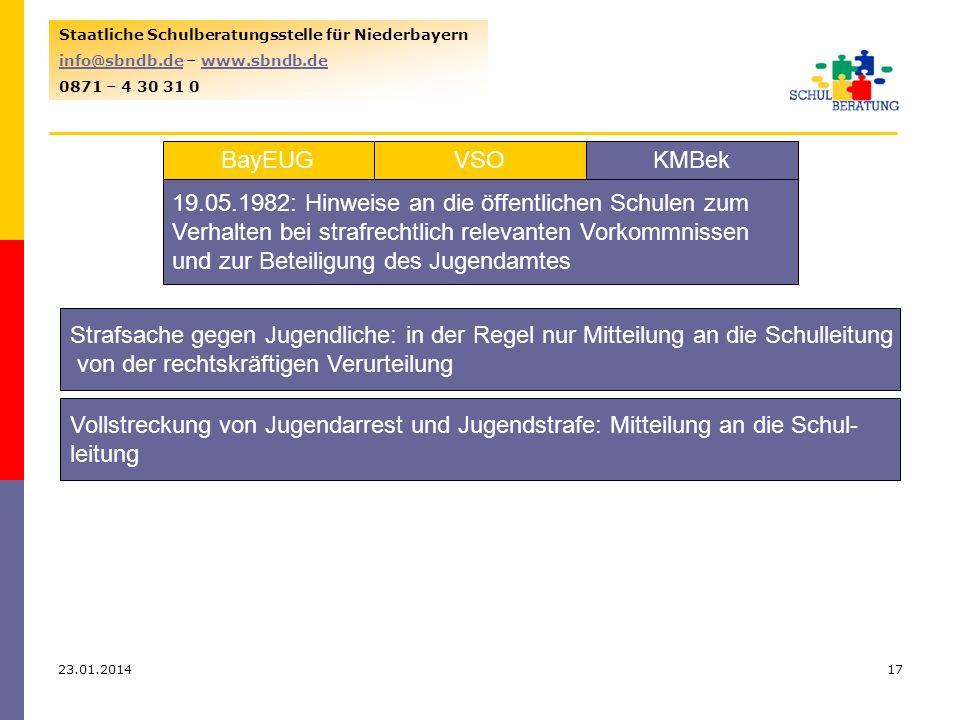 Staatliche Schulberatungsstelle für Niederbayern