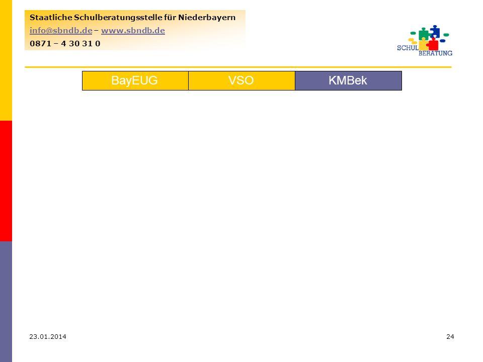 BayEUG VSO KMBek Staatliche Schulberatungsstelle für Niederbayern