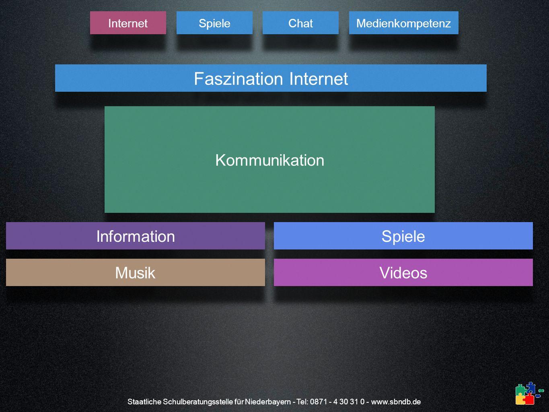 Faszination Internet Kommunikation Information Spiele Musik Videos