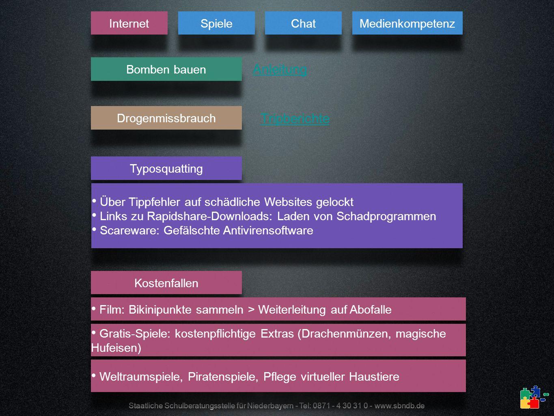 Anleitung Tripberichte Internet Spiele Chat Medienkompetenz