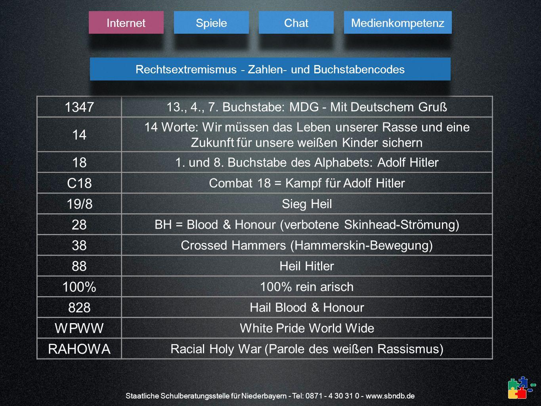 Internet Spiele. Chat. Medienkompetenz. Rechtsextremismus - Zahlen- und Buchstabencodes. 1347. 13., 4., 7. Buchstabe: MDG - Mit Deutschem Gruß.