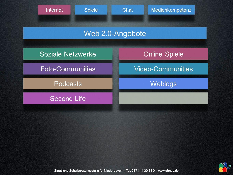 Web 2.0-Angebote Soziale Netzwerke Online Spiele Foto-Communities