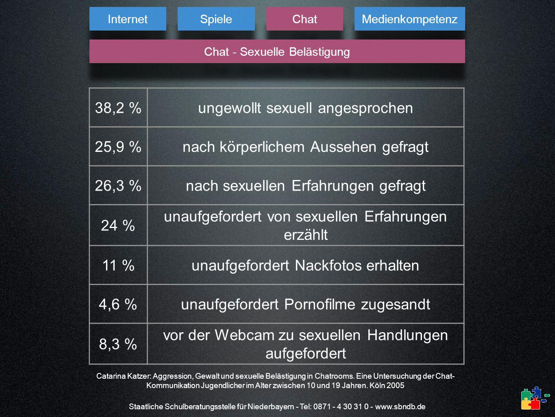 ungewollt sexuell angesprochen 25,9 %