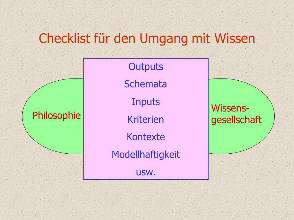 Checklist für den Umgang mit Wissen
