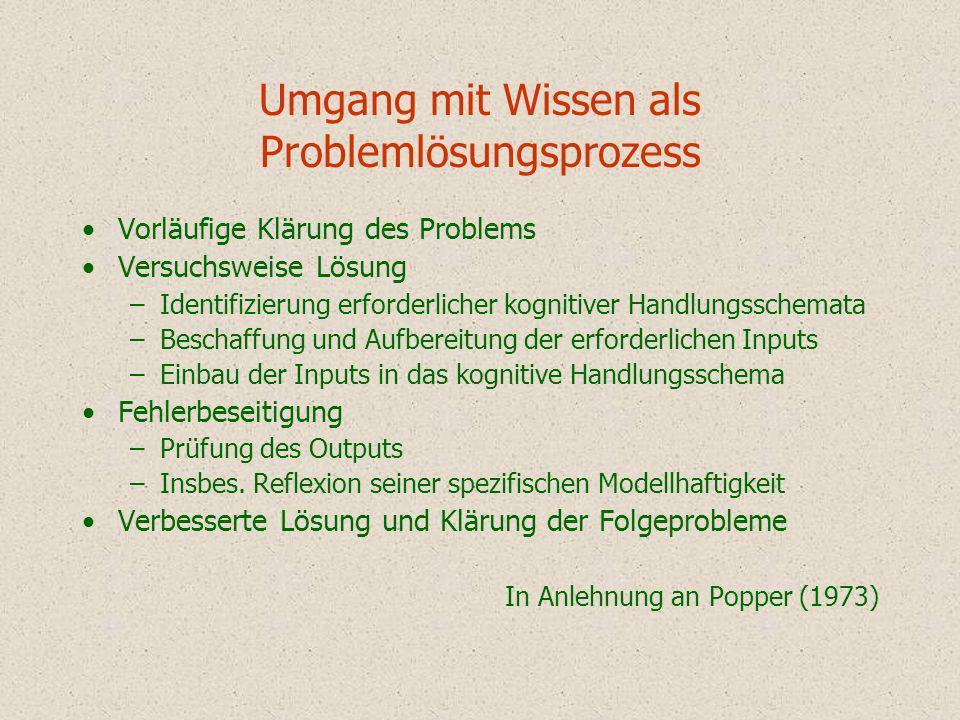 Umgang mit Wissen als Problemlösungsprozess
