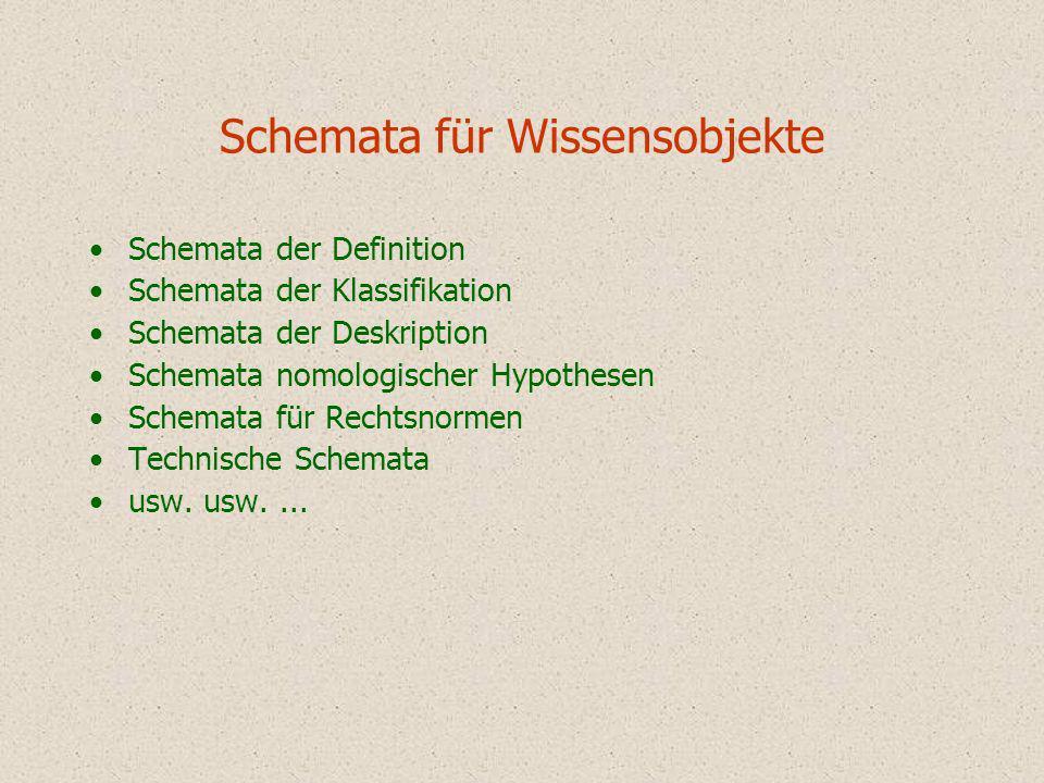 Schemata für Wissensobjekte