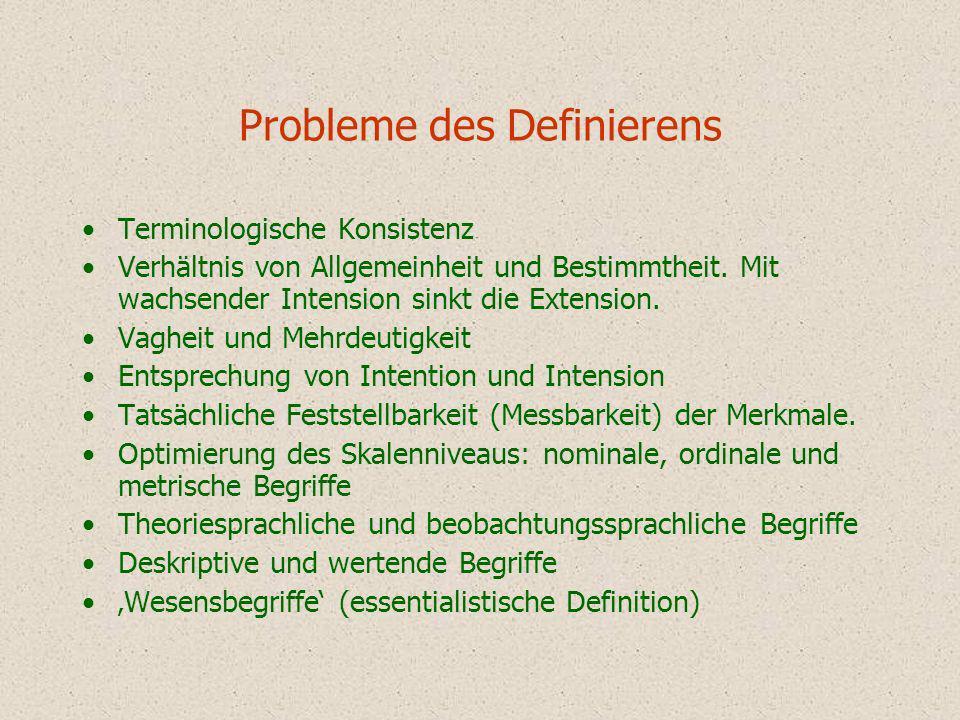 Probleme des Definierens