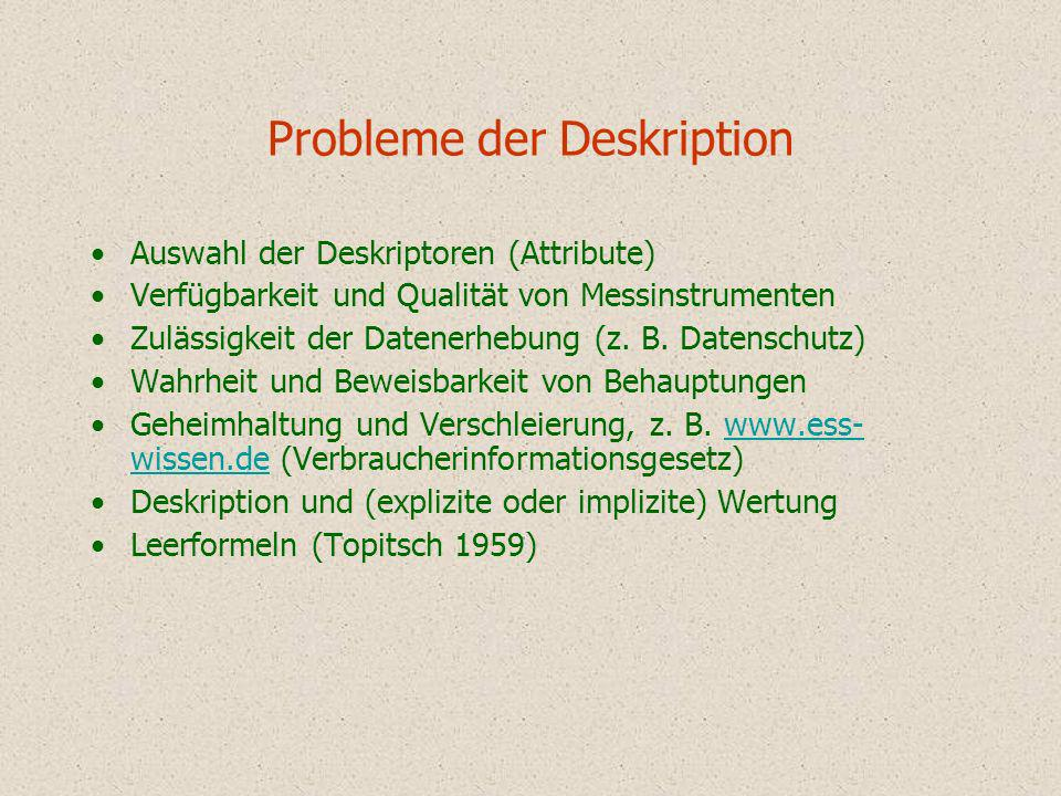 Probleme der Deskription