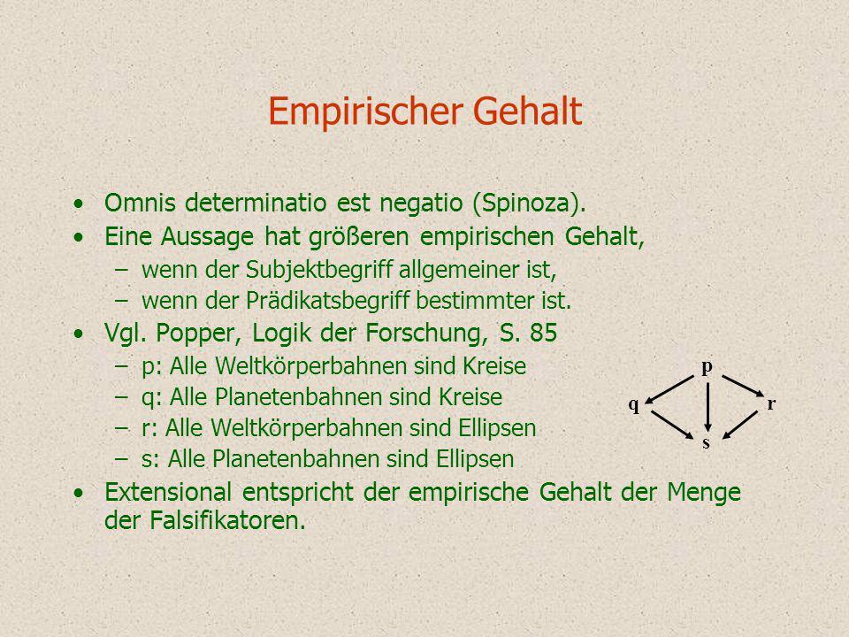 Empirischer Gehalt Omnis determinatio est negatio (Spinoza).