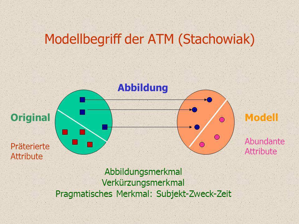 Modellbegriff der ATM (Stachowiak)