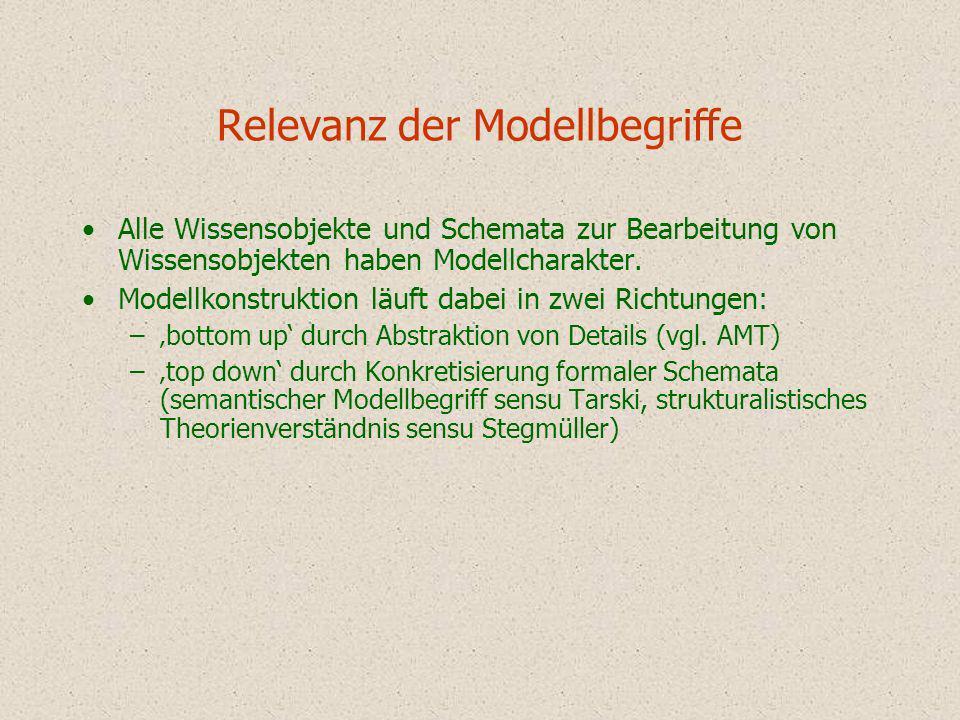 Relevanz der Modellbegriffe