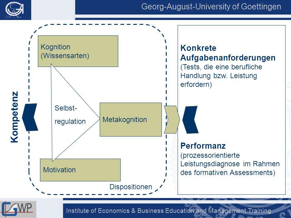 Kompetenz Konkrete Aufgabenanforderungen Performanz Kognition
