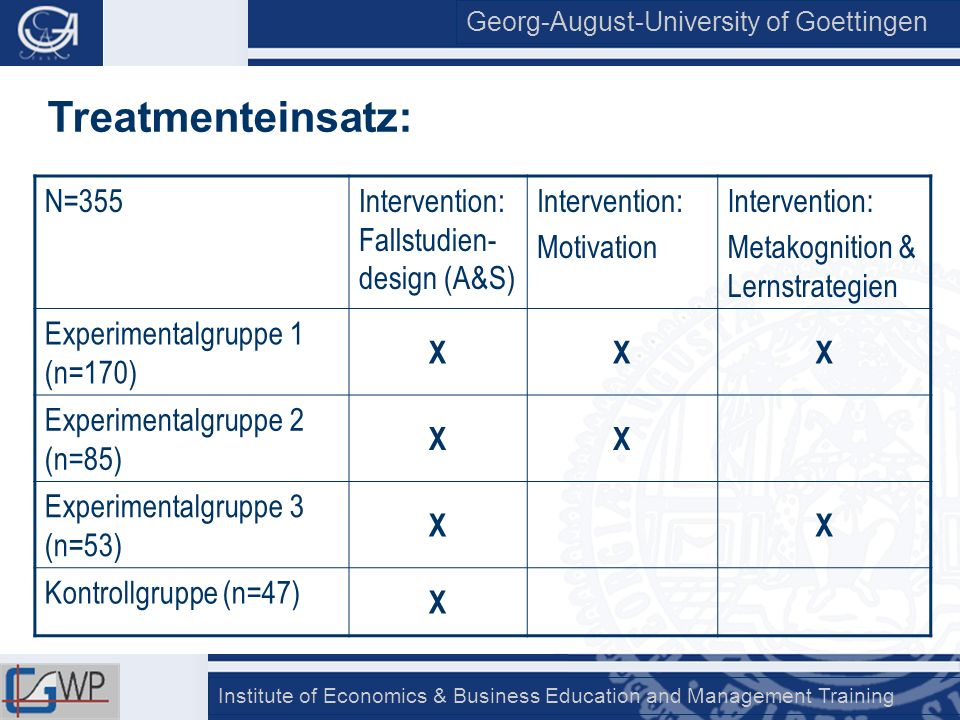 Treatmenteinsatz: N=355 Intervention:Fallstudien-design (A&S)