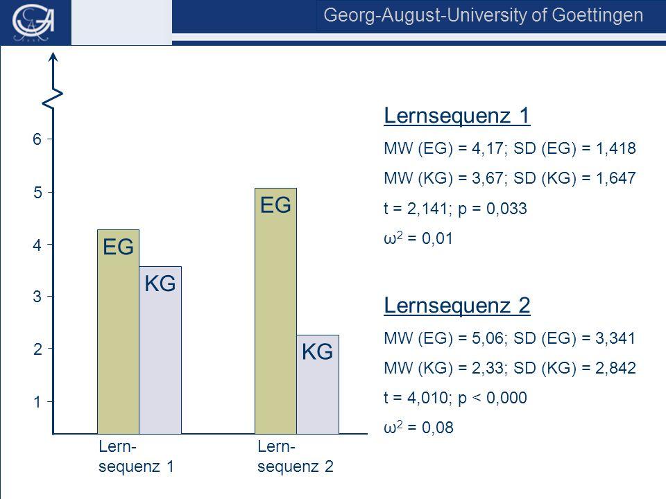 Lernsequenz 1 EG Lernsequenz 2 EG KG KG