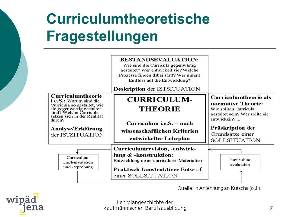 Curriculumtheoretische Fragestellungen