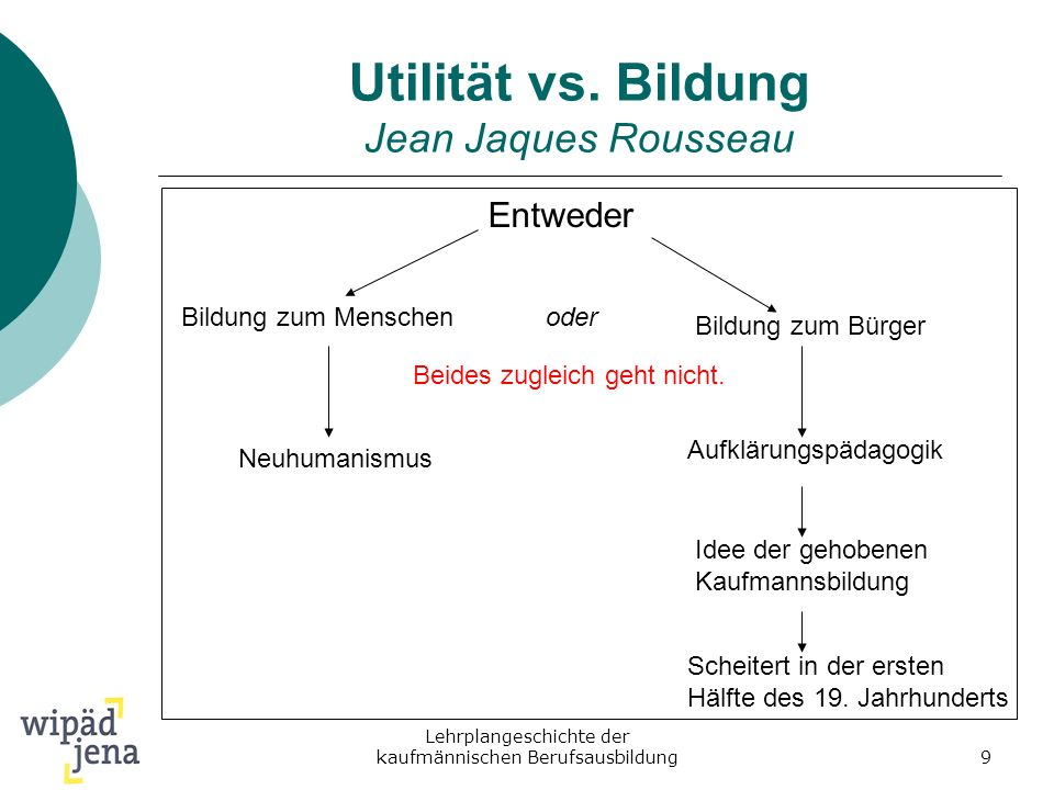 Utilität vs. Bildung Jean Jaques Rousseau