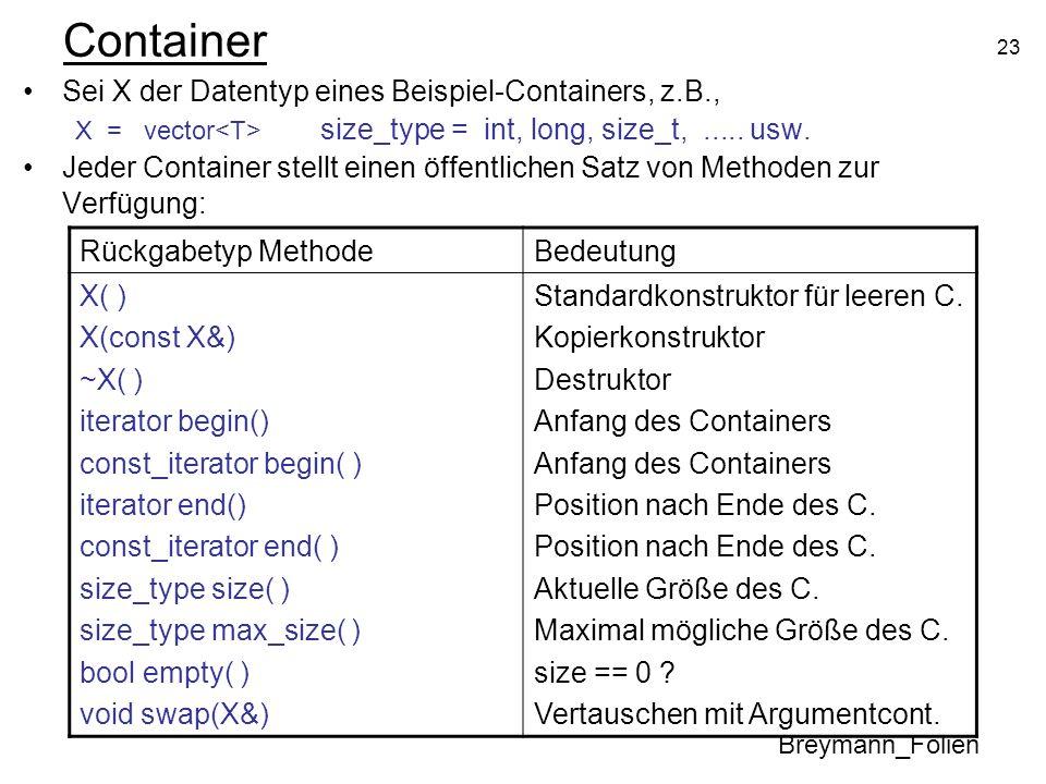 Container Sei X der Datentyp eines Beispiel-Containers, z.B.,
