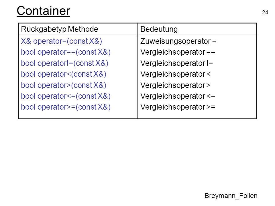 Container Rückgabetyp Methode Bedeutung X& operator=(const X&)
