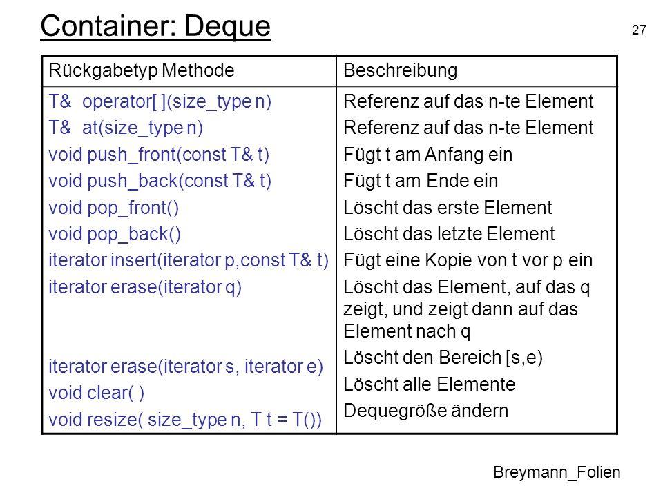Container: Deque Rückgabetyp Methode Beschreibung