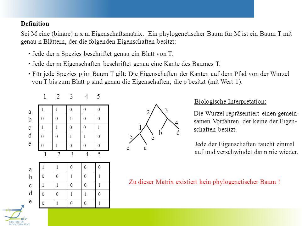Sei M eine (binäre) n x m Eigenschaftsmatrix.