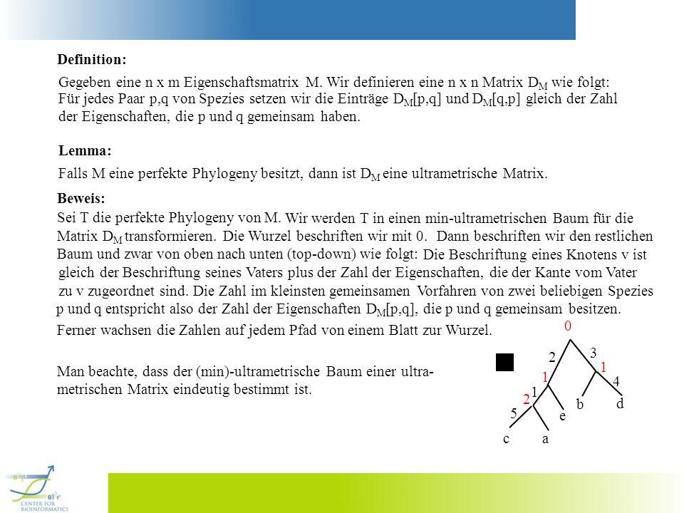 Definition: Gegeben eine n x m Eigenschaftsmatrix M. Wir definieren eine n x n Matrix DM wie folgt: