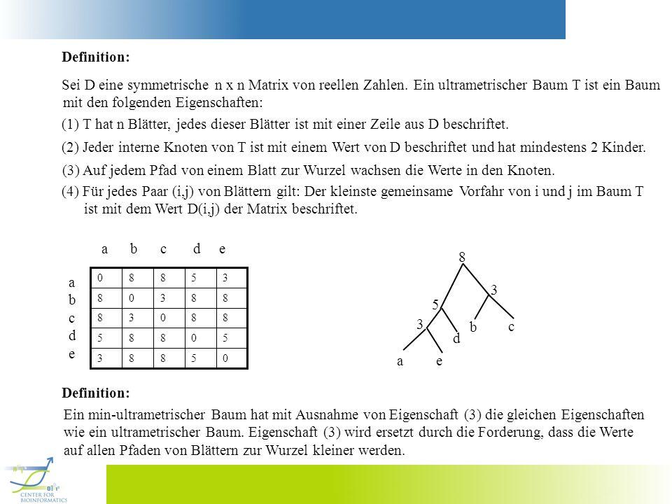 Sei D eine symmetrische n x n Matrix von reellen Zahlen.