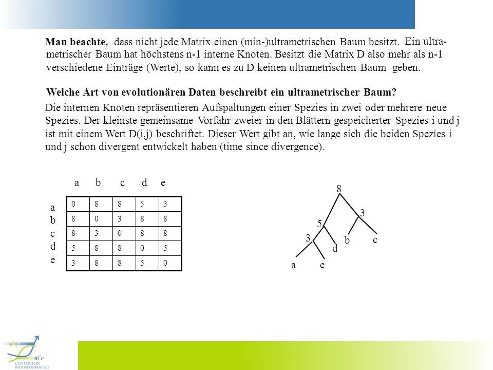 dass nicht jede Matrix einen (min-)ultrametrischen Baum besitzt.