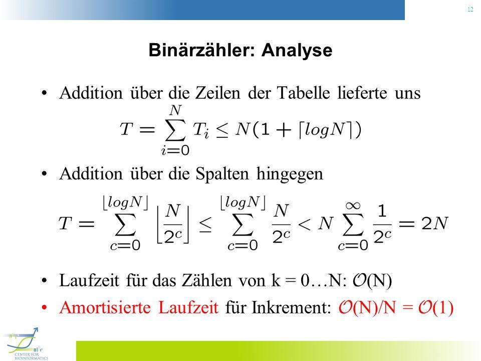 Binärzähler: Analyse Addition über die Zeilen der Tabelle lieferte uns. Addition über die Spalten hingegen.