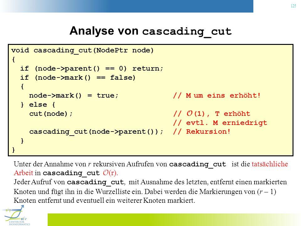 Analyse von cascading_cut