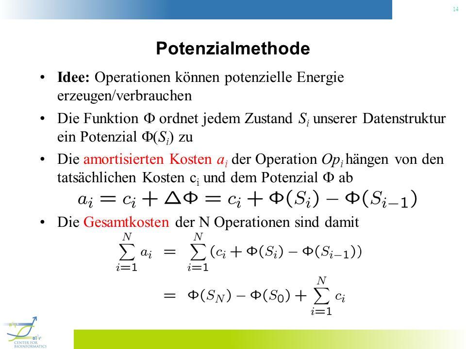 Potenzialmethode Idee: Operationen können potenzielle Energie erzeugen/verbrauchen.