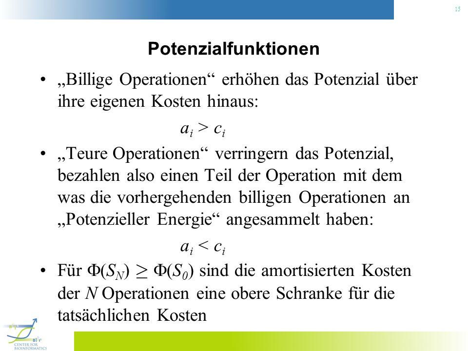 """Potenzialfunktionen """"Billige Operationen erhöhen das Potenzial über ihre eigenen Kosten hinaus: ai > ci."""