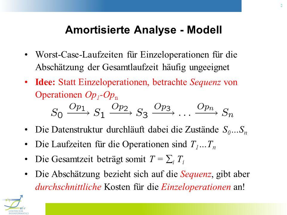 Amortisierte Analyse - Modell